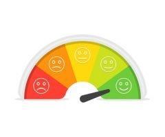 kredittscore barometer